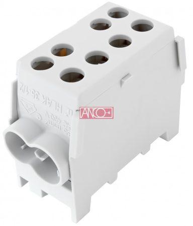 Fővezeték soroló HLAK 35 1/2 M2 szürke